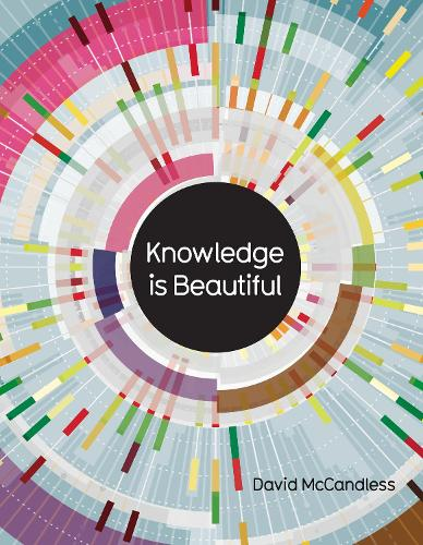 Knowledge is Beautiful (Hardback)