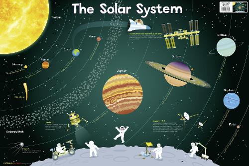 Solar System - Collins Children's Poster