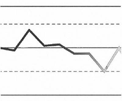 Fundamentals of Statistical Quality Control (Paperback)