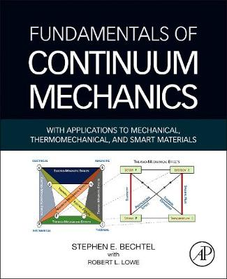 Fundamentals of Continuum Mechanics: With Applications to Mechanical, Thermomechanical, and Smart Materials (Hardback)