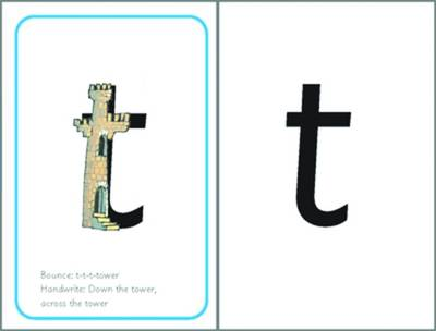Read Write Inc. Phonics: A4 Speed Sounds Cards Set 1 (Pack of 5) - Read Write Inc. Phonics