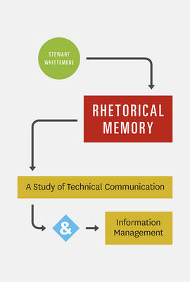 Rhetorical Memory: A Study of Technical Communication and Information Management (Hardback)
