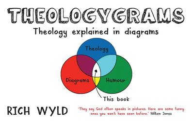 Theologygrams: Theology Explained in Diagrams (Paperback)