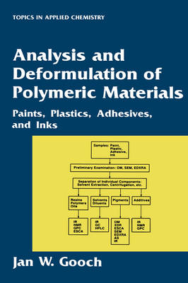 Analysis and Deformulation of Polymeric Materials: Paints, Plastics, Adhesives, and Inks - Topics in Applied Chemistry (Hardback)