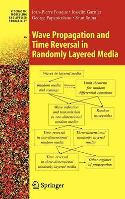 Wave Propagation and Time Reversal in Randomly Layered Media - Stochastic Modelling and Applied Probability 56 (Hardback)