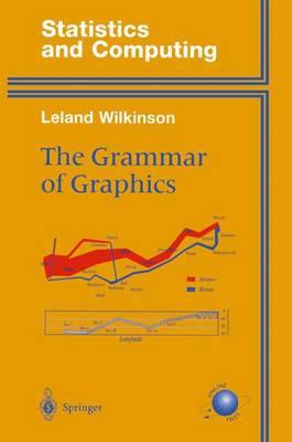 The Grammar of Graphics - Statistics and Computing (Hardback)