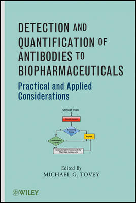 Detection and Quantification of Antibodies to Biopharmaceuticals: Practical and Applied Considerations (Hardback)