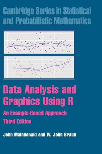 Data Analysis and Graphics Using R: An Example-Based Approach - Cambridge Series in Statistical and Probabilistic Mathematics 10 (Hardback)