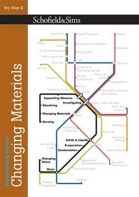 Understanding Science: Changing Materials - Understanding Science (Paperback)
