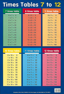 Tables 7 to 12 - Laminated posters (Poster)