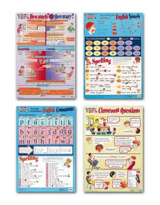TEFL Posters (Poster)