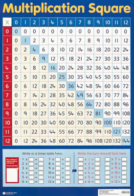 Multiplication Square (Poster)