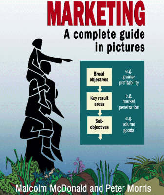 Marketing: A Complete Guide in Pictures (Paperback)