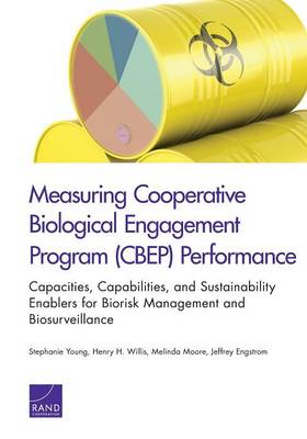 Measuring Cooperative Biological Engagement Program (Cbep) Performance: Capacities, Capabilities, and Sustainability Enablers for Biorisk Management and Biosurveillance (Paperback)