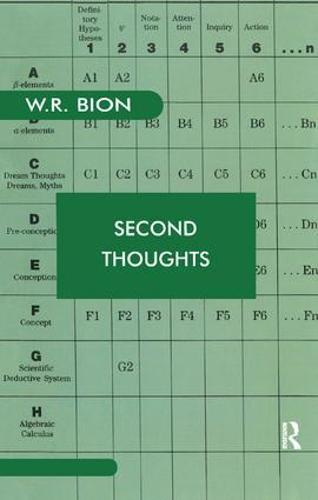 Second Thoughts: Selected Papers on Psychoanalysis (Paperback)