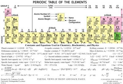 Laminated Color Periodic Table and Formula Sheet for Chemistry, Biochemistry, and Physics