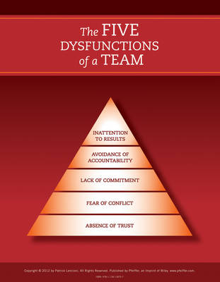 The Five Dysfunctions of a Team: Poster, 2nd Edition (Paperback)