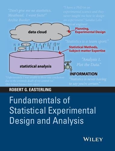 Fundamentals of Statistical Experimental Design and Analysis (Hardback)
