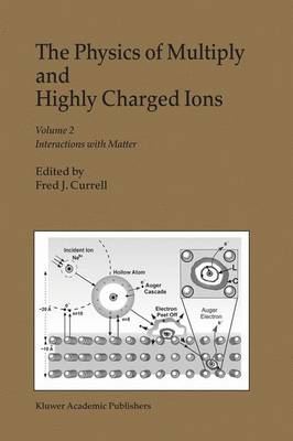 The Physics of Multiply and Highly Charged Ions: Volume 2: Interactions with Matter (Hardback)