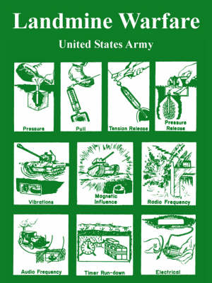 Landmine Warfare (Paperback)