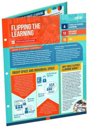 Flipping the Learning (Quick Reference Guide 25-Pack) (Paperback)