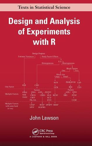 Design and Analysis of Experiments with R - Chapman & Hall/CRC Texts in Statistical Science (Hardback)