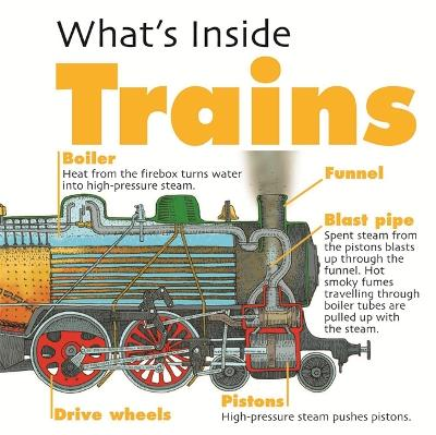 What's Inside?: Trains - What's Inside? (Paperback)