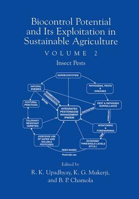 Biocontrol Potential and its Exploitation in Sustainable Agriculture: Volume 2: Insect Pests (Paperback)