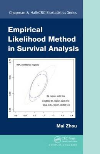 Empirical Likelihood Method in Survival Analysis - Chapman & Hall/CRC Biostatistics Series (Hardback)