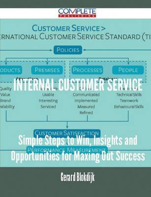 Internal Customer Service - Simple Steps to Win, Insights and Opportunities for Maxing Out Success (Paperback)