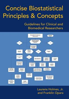 Concise Biostatistical Principles & Concepts: Guidelines for Clinical and Biomedical Researchers (Hardback)