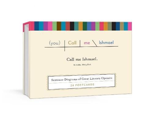 Call Me Ishmael: Sentence Diagrams of Great Literary Openers