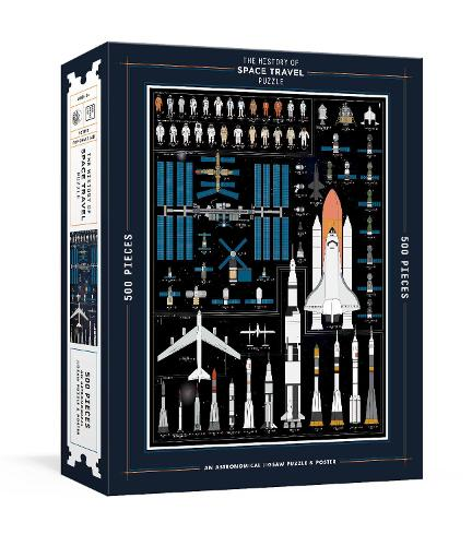 History of Space Travel Puzzle: Astronomical Jigsaw Puzzle and Poster