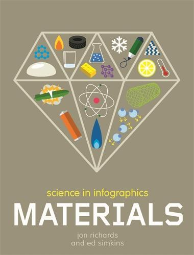 Science in Infographics: Materials - Science in Infographics (Hardback)