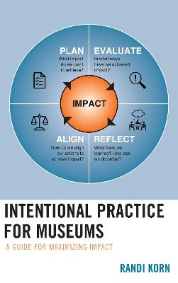 Intentional Practice for Museums: A Guide for Maximizing Impact (Hardback)