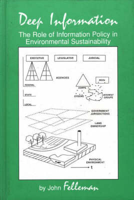 Deep Information: The Role of Information Policy in Environmental Sustainability (Hardback)