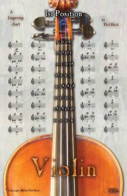 Instrumental Poster Series - Violin (Poster)