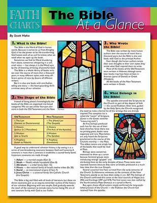 Faith Charts: The Bible at a Glance (Poster)