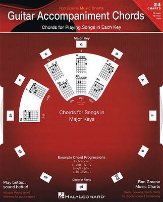 Ron Greene: Guitar Accompaniment Chords - Chords For Playing Songs In Each Key (Paperback)