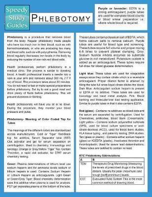 Phlebotomy (Speedy Study Guide) (Paperback)