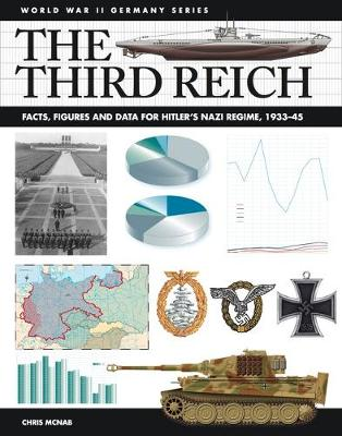 The Third Reich: Facts, Figures and Data for Hitler's Nazi Regime, 1933-45 - World War II Germany (Paperback)