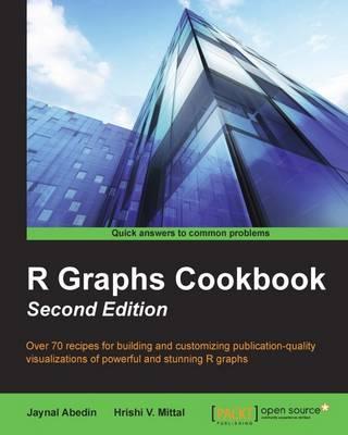 R Graphs Cookbook (Paperback)