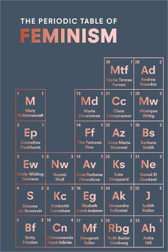 The Periodic Table of Feminism (Hardback)
