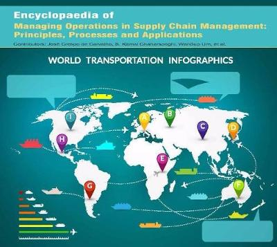 Encyclopaedia of Managing Operations in Supply Chain Management: Principles, Processes and Applications (Hardback)