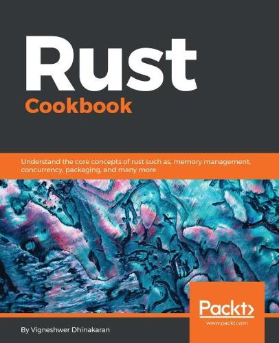 Rust Cookbook (Paperback)