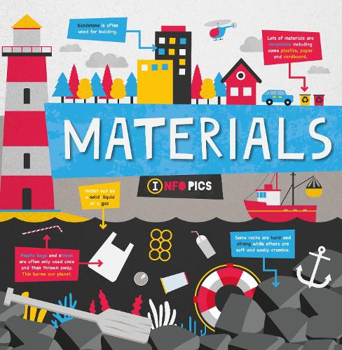 Materials - InfoPics (Hardback)