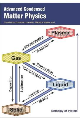 Advanced Condensed Matter Physics (Hardback)