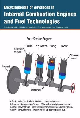 Encyclopaedia of Advances in Internal Combustion Engines and Fuel Technologies (Hardback)