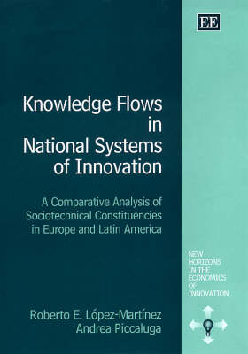 a comparative analysis between innovation systems