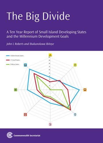 The Big Divide: A Ten Year Report on Small Island Developing States and the Millennium Development Goals (Paperback)